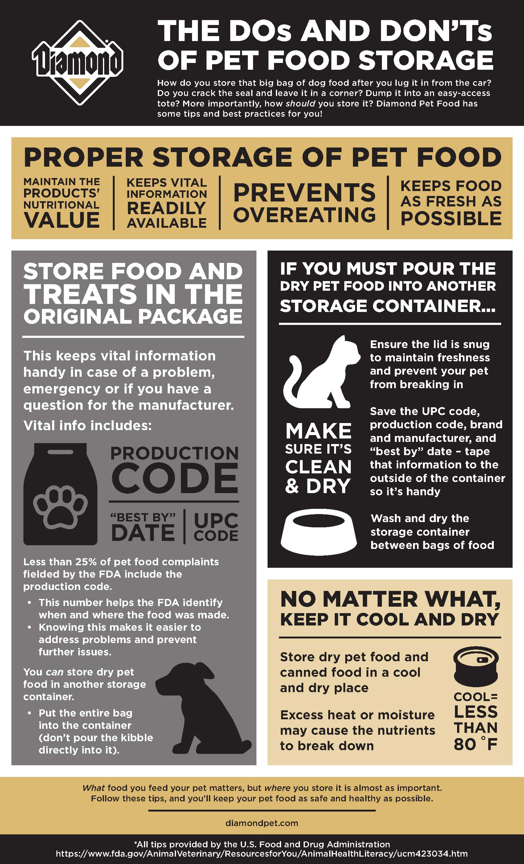 Proper Pet Food Storage infographic