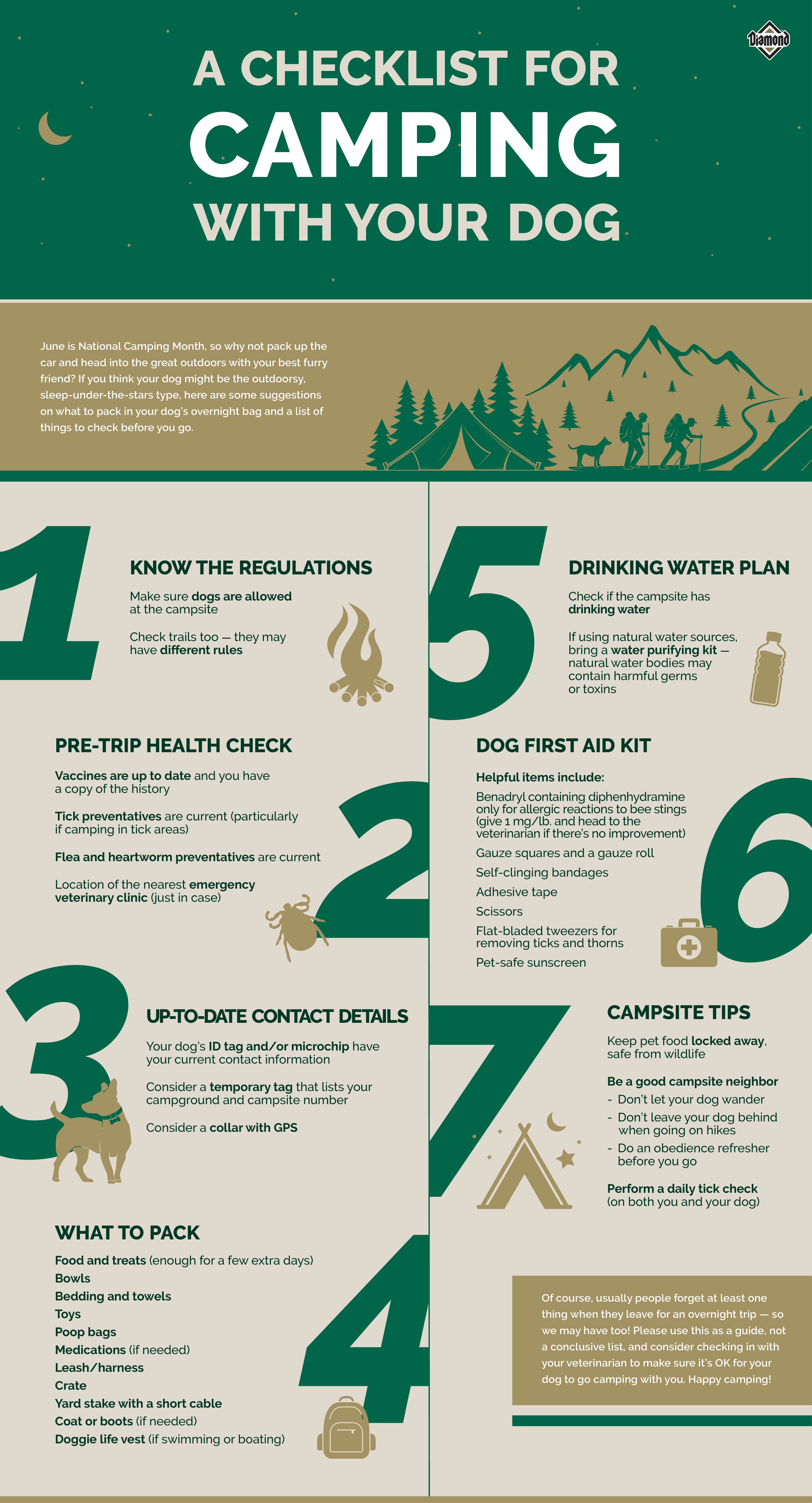 Infographic of a Checklist for Camping with Your Dog | Diamond Pet Foods
